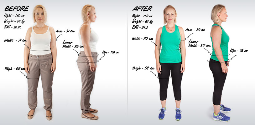 How long lose 5 body fat